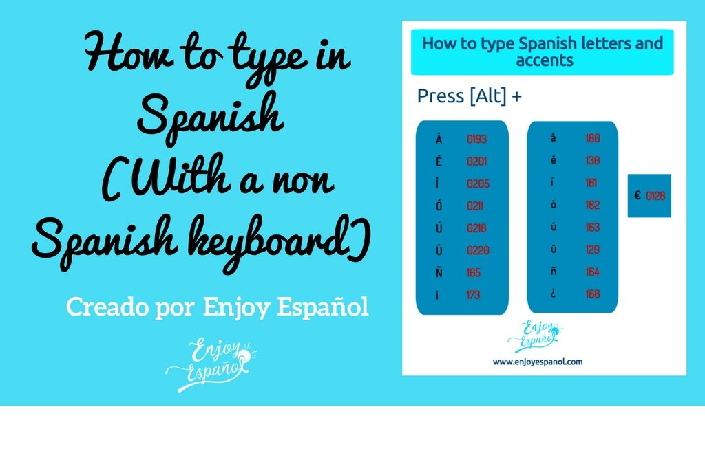 How to type Spanish letters and accents